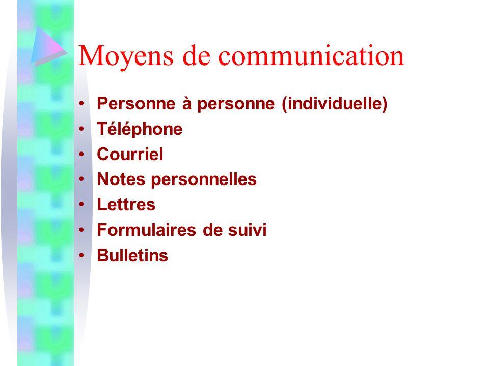 Moyens de communication Personne à personne (individuelle) Téléphone Courriel Notes personnelles Lettres Formulaires de suivi Bulletins
