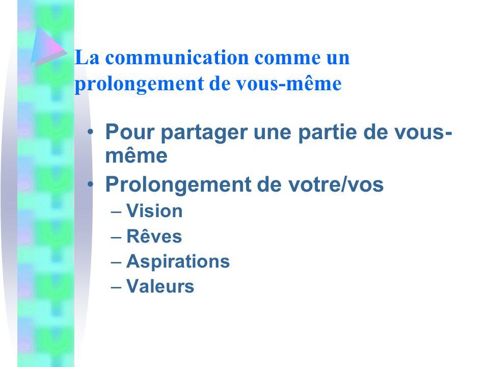 La communication comme un prolongement de vous-même Pour partager une partie de vous- même Prolongement de votre/vos –Vision –Rêves –Aspirations –Valeurs