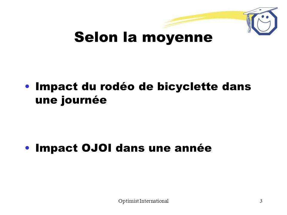 Optimist International3 Selon la moyenne Impact du rodéo de bicyclette dans une journée Impact OJOI dans une année