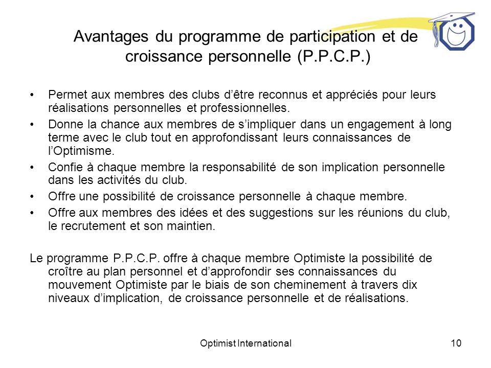 Optimist International10 Avantages du programme de participation et de croissance personnelle (P.P.C.P.) Permet aux membres des clubs dêtre reconnus et appréciés pour leurs réalisations personnelles et professionnelles.
