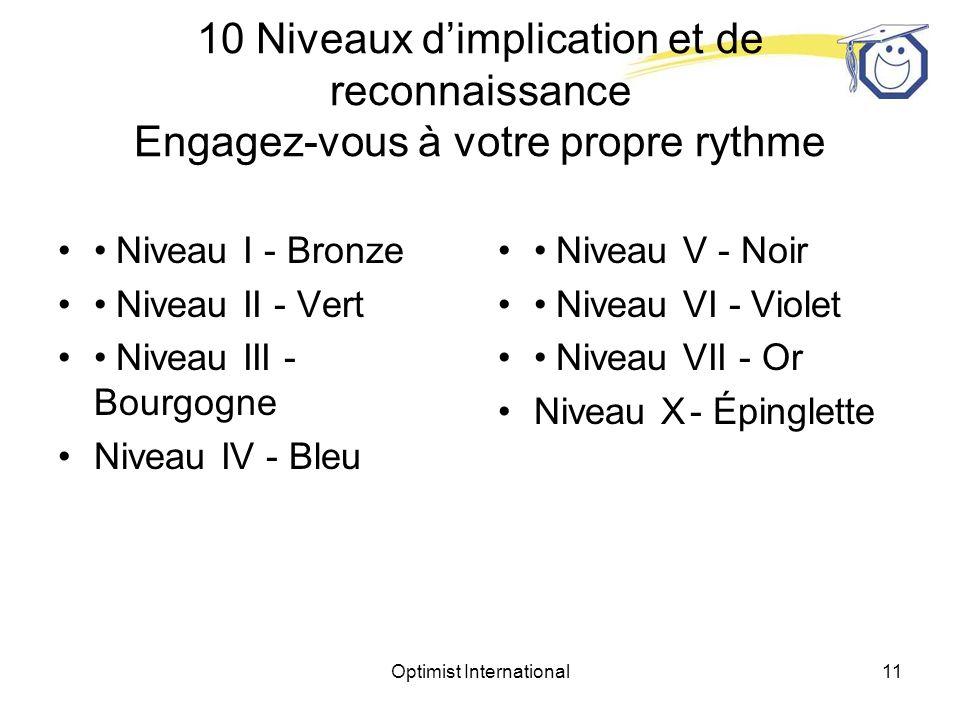 Optimist International11 10 Niveaux dimplication et de reconnaissance Engagez-vous à votre propre rythme Niveau I - Bronze Niveau II - Vert Niveau III - Bourgogne Niveau IV - Bleu Niveau V - Noir Niveau VI - Violet Niveau VII - Or Niveau X- Épinglette