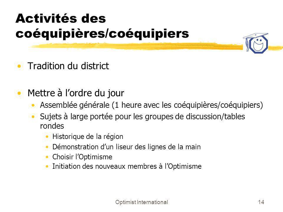 Optimist International14 Activités des coéquipières/coéquipiers Tradition du district Mettre à lordre du jour Assemblée générale (1 heure avec les coé