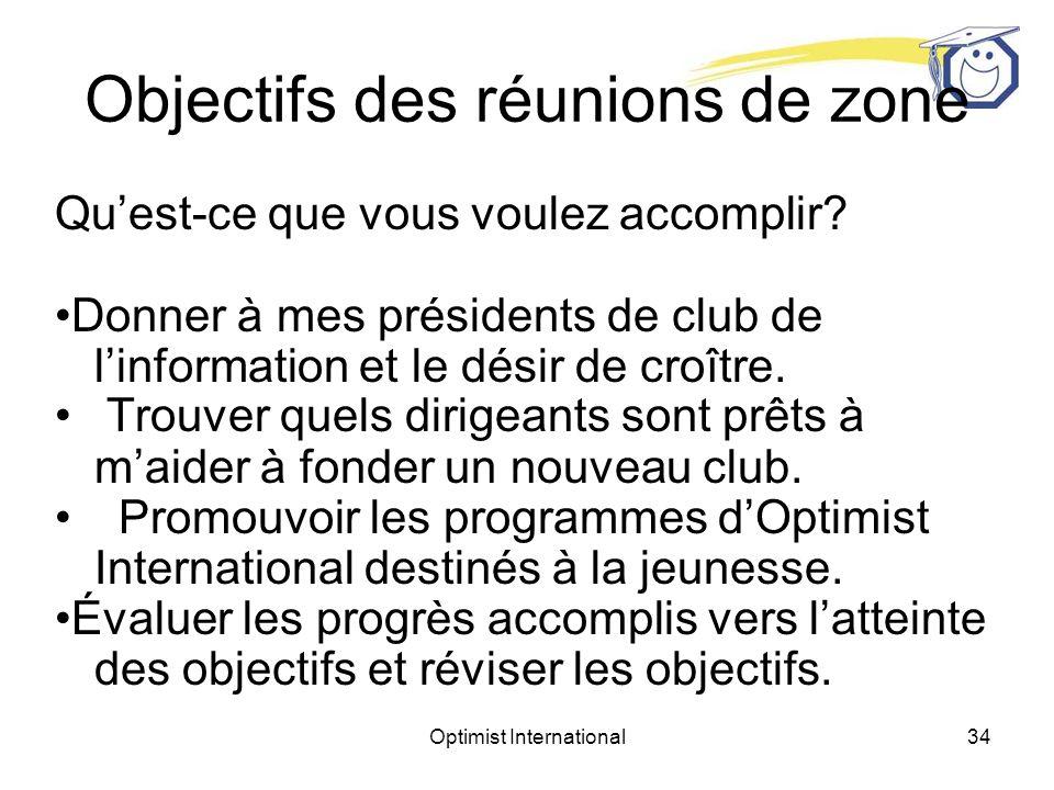 Optimist International33 Objectifs des réunions de zone Quest-ce que vous voulez accomplir?