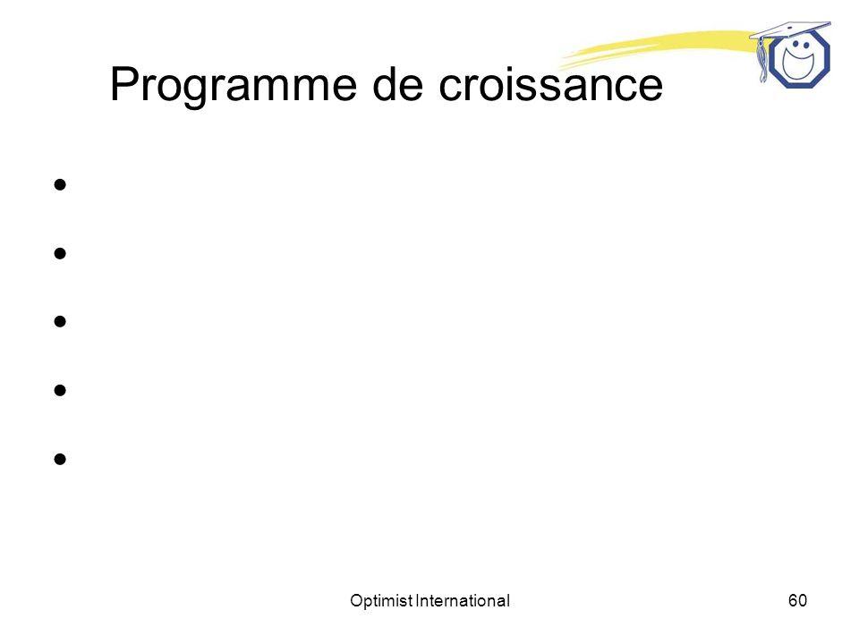 Optimist International59 Pourquoi croître.