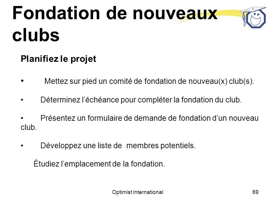 Optimist International68 Fondation de nouveaux clubs Commencez.