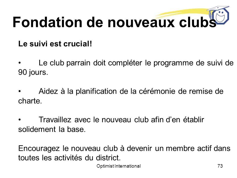Optimist International72 Fondation de nouveaux clubs La réunion dintronisation Assurez-vous que le club est prêt.