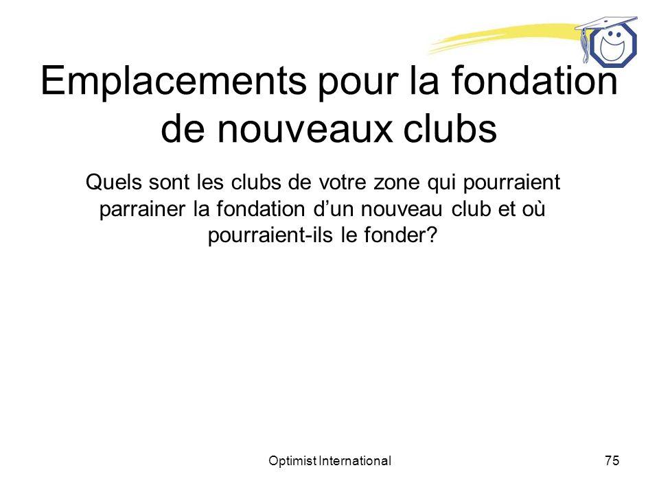 Optimist International74 Table ronde Comment pouvez-vous, en tant que lieutenant-gouverneur, convaincre les membres dun club dassister à des formations sur la fondation de nouveaux clubs.
