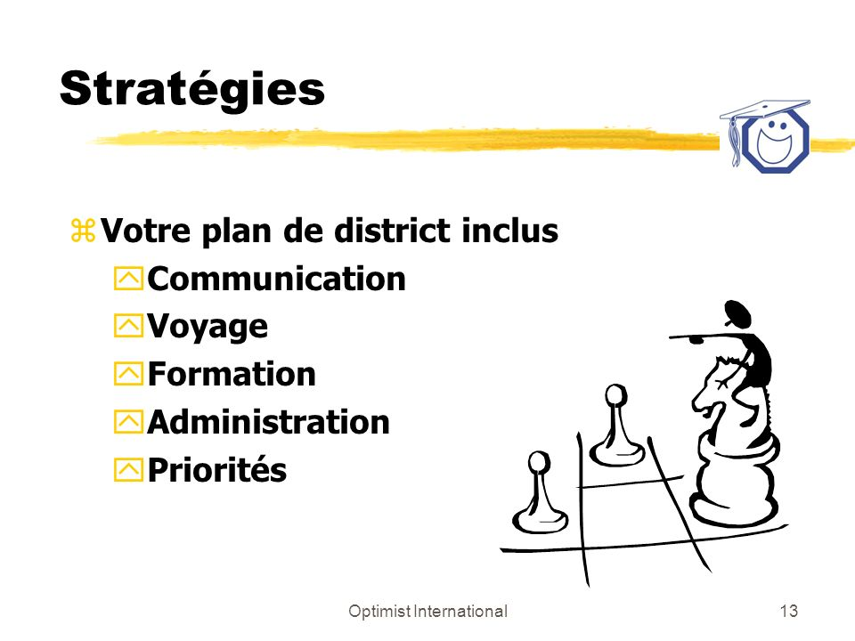 Optimist International13 Stratégies zVotre plan de district inclus yCommunication yVoyage yFormation yAdministration yPriorités