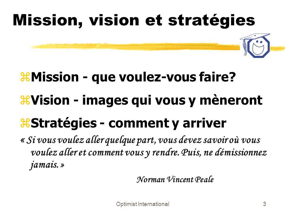 Optimist International4 Mission zQue voulez-vous faire.