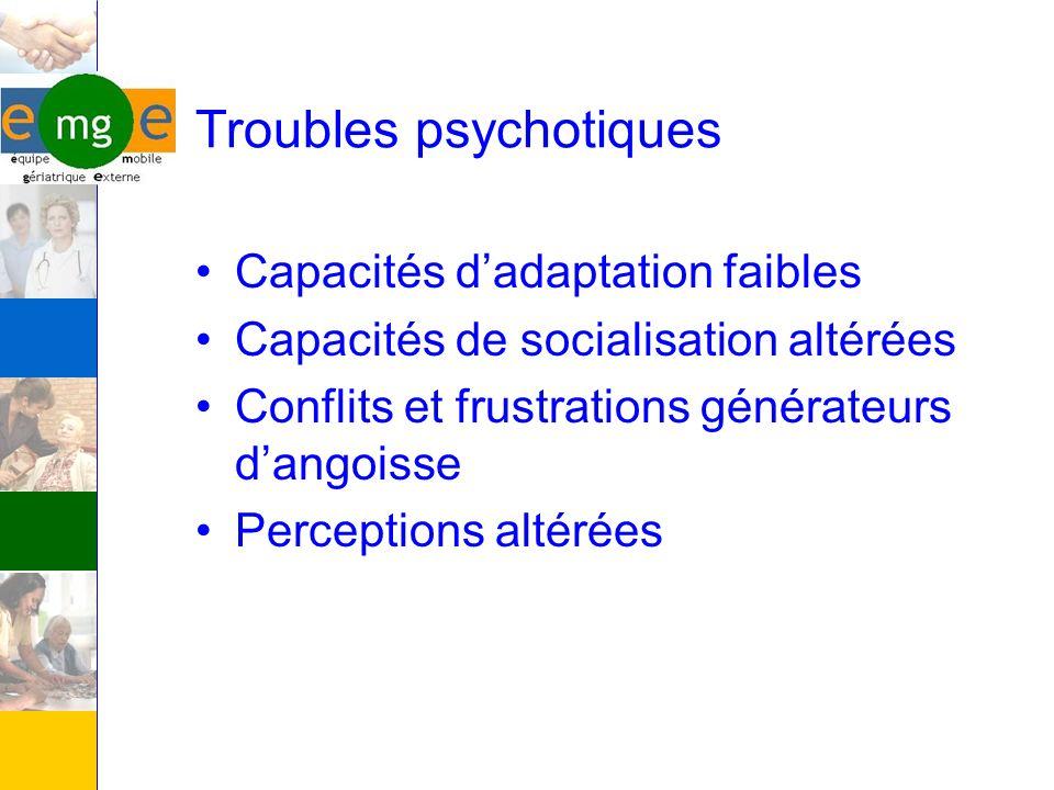 Troubles psychotiques Capacités dadaptation faibles Capacités de socialisation altérées Conflits et frustrations générateurs dangoisse Perceptions alt