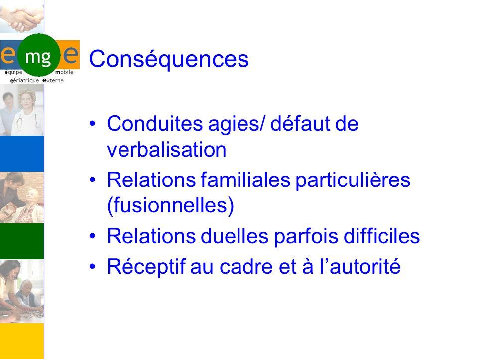 Conséquences Conduites agies/ défaut de verbalisation Relations familiales particulières (fusionnelles) Relations duelles parfois difficiles Réceptif