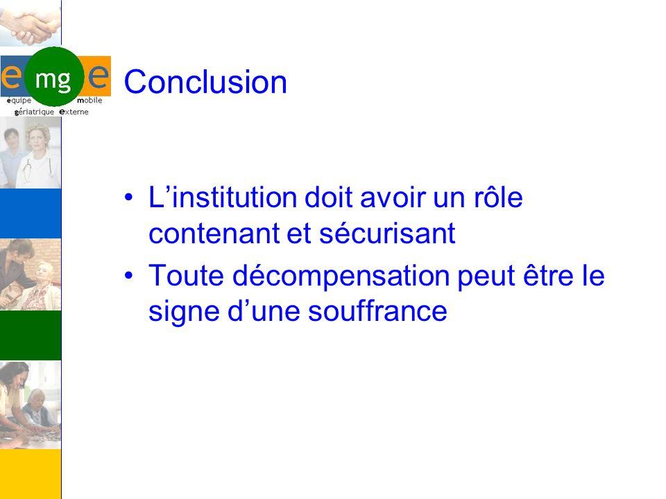 Conclusion Linstitution doit avoir un rôle contenant et sécurisant Toute décompensation peut être le signe dune souffrance
