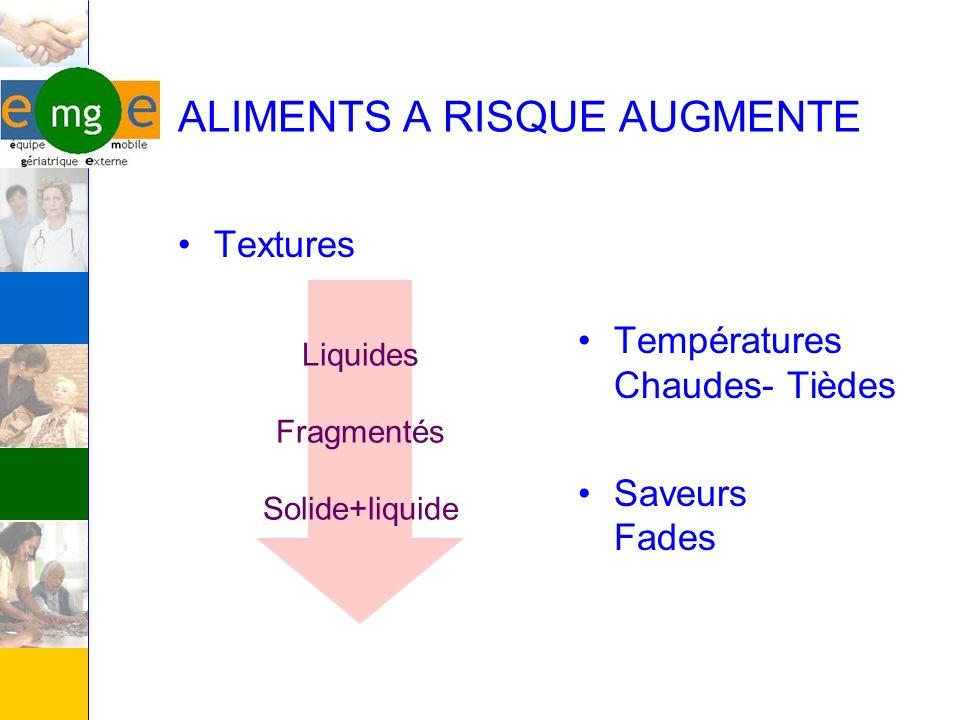 ALIMENTS A RISQUE AUGMENTE Textures Températures Chaudes- Tièdes Saveurs Fades Liquides Fragmentés Solide+liquide