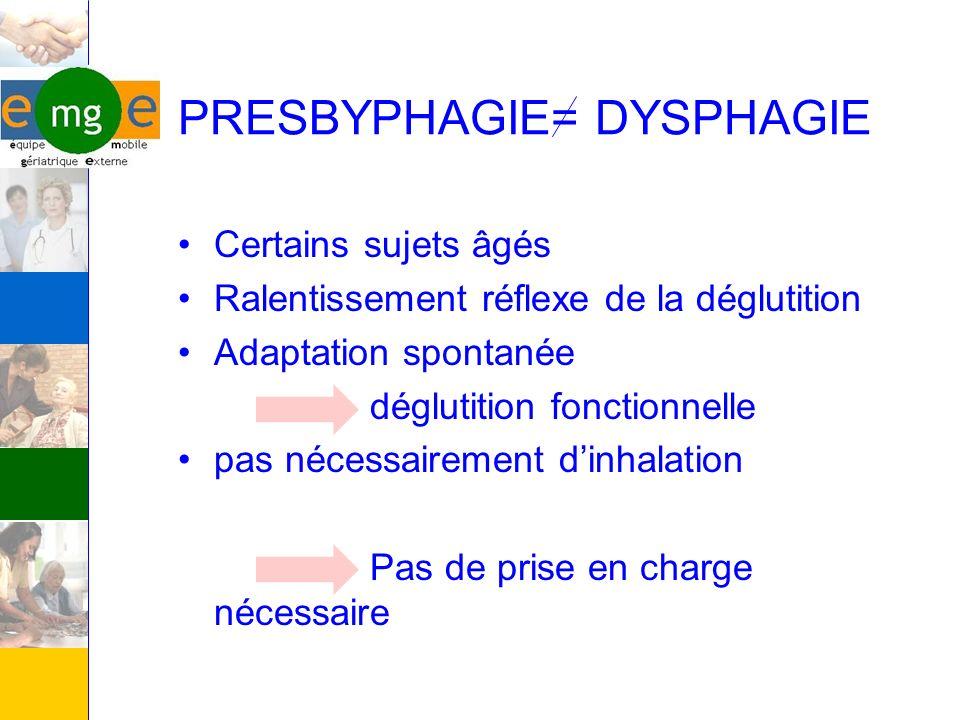 PRESBYPHAGIE= DYSPHAGIE Certains sujets âgés Ralentissement réflexe de la déglutition Adaptation spontanée déglutition fonctionnelle pas nécessairemen