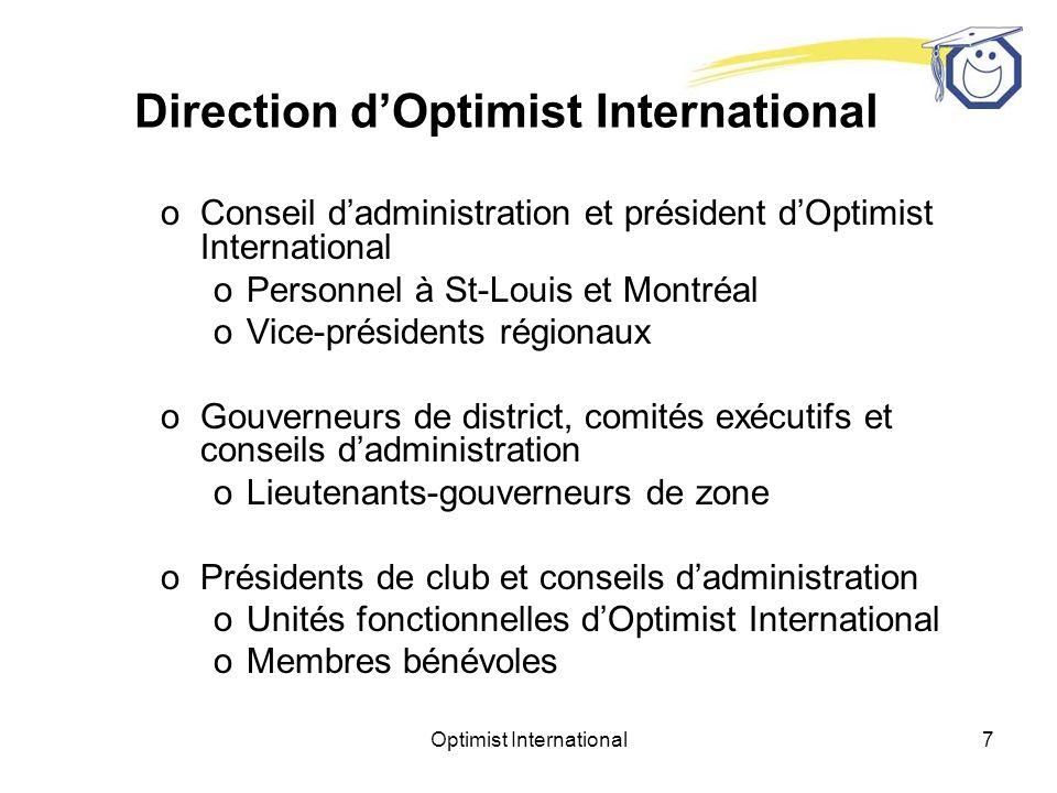 Optimist International17 ???Questionnaire??.