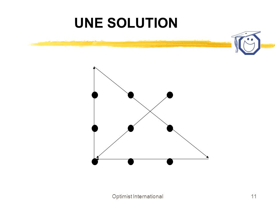Optimist International11 UNE SOLUTION