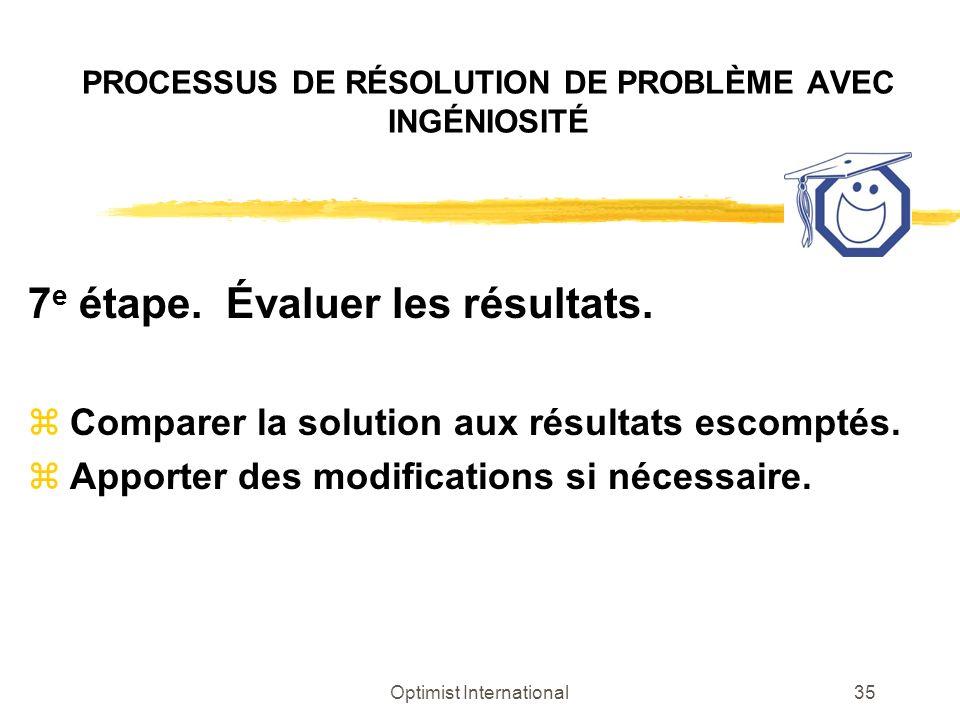 Optimist International35 PROCESSUS DE RÉSOLUTION DE PROBLÈME AVEC INGÉNIOSITÉ 7 e étape. Évaluer les résultats. zComparer la solution aux résultats es