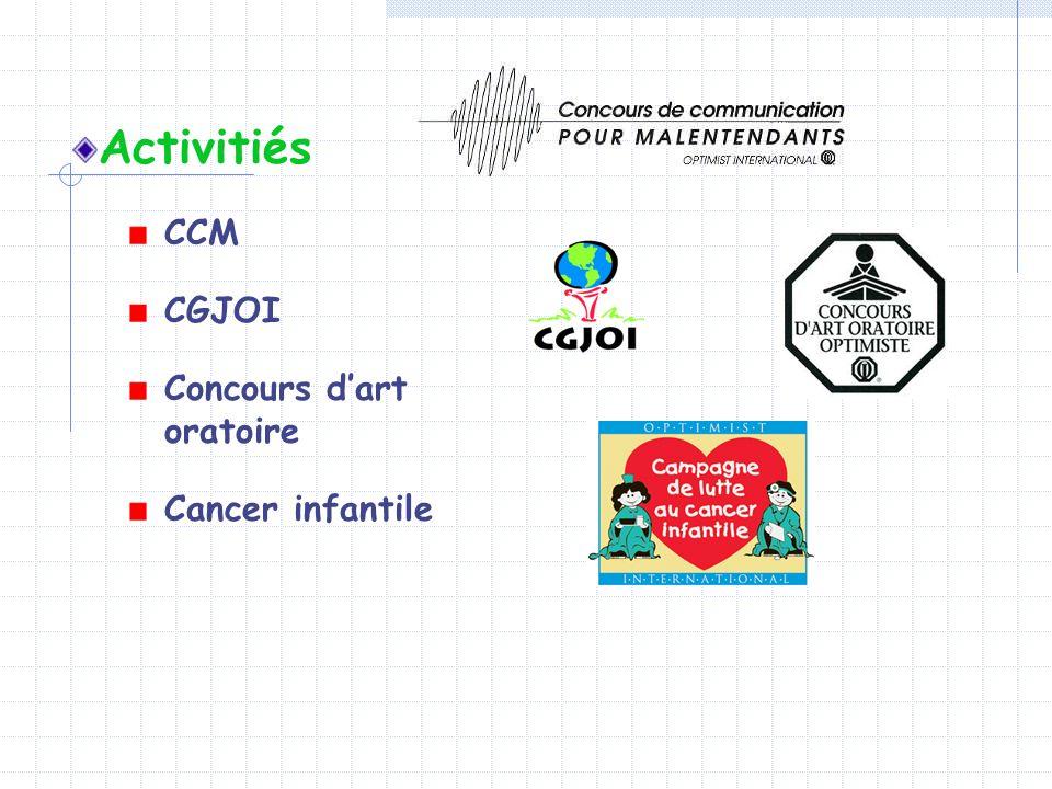 Activitiés CCM CGJOI Concours dart oratoire Cancer infantile