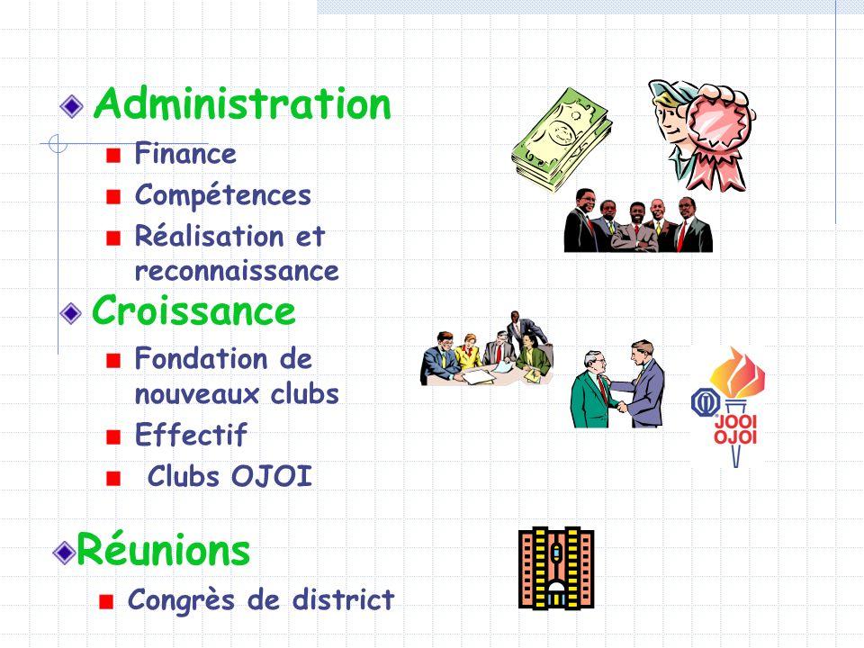 Croissance Fondation de nouveaux clubs Effectif Clubs OJOI Administration Finance Compétences Réalisation et reconnaissance Réunions Congrès de district