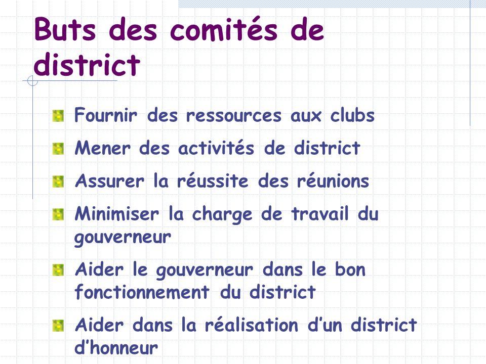 Avez-vous nommé vos présidents de comité de district????.