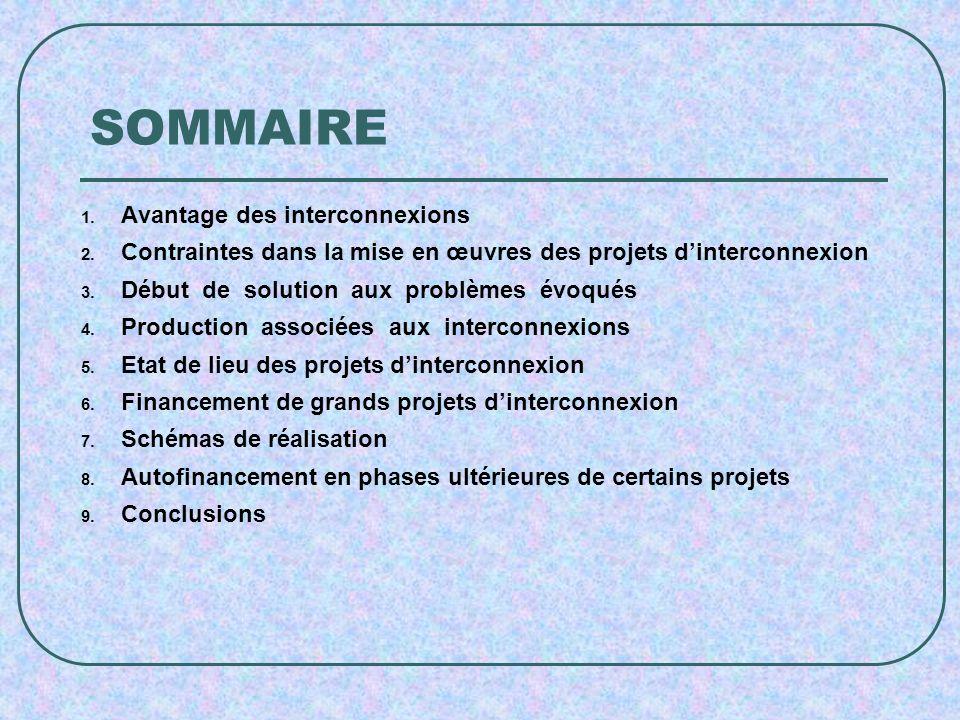 SOMMAIRE 1.Avantage des interconnexions 2.