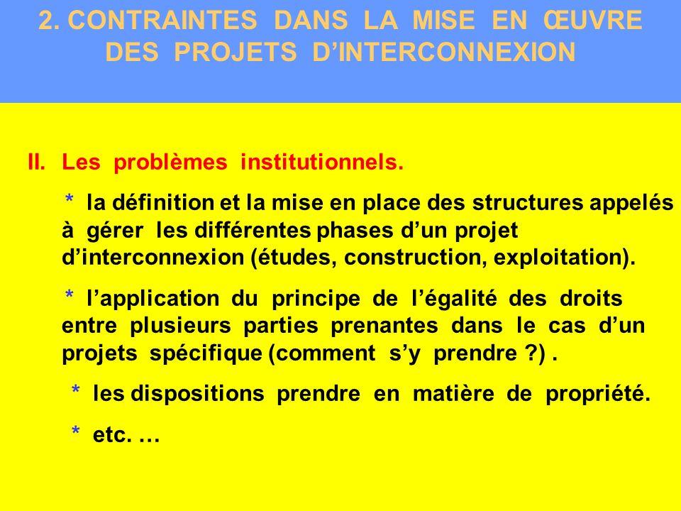 2.CONTRAINTES DANS LA MISE EN ŒUVRE DES PROJETS DINTERCONNEXION II.Les problèmes institutionnels.