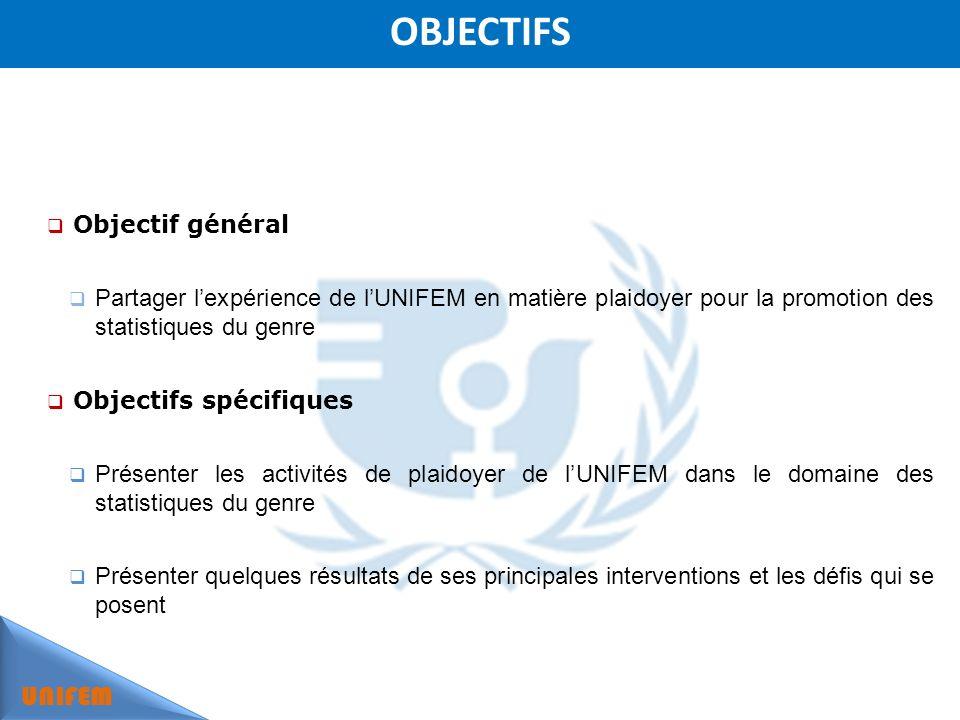 OBJECTIFS UNIFEM Objectif général Partager lexpérience de lUNIFEM en matière plaidoyer pour la promotion des statistiques du genre Objectifs spécifiques Présenter les activités de plaidoyer de lUNIFEM dans le domaine des statistiques du genre Présenter quelques résultats de ses principales interventions et les défis qui se posent