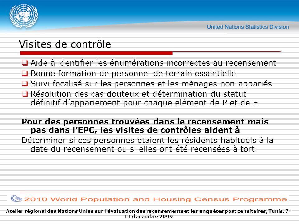 Atelier régional des Nations Unies sur lévaluation des recensements et les enquêtes post censitaires, Tunis, 7- 11 décembre 2009 Visites de contrôle A