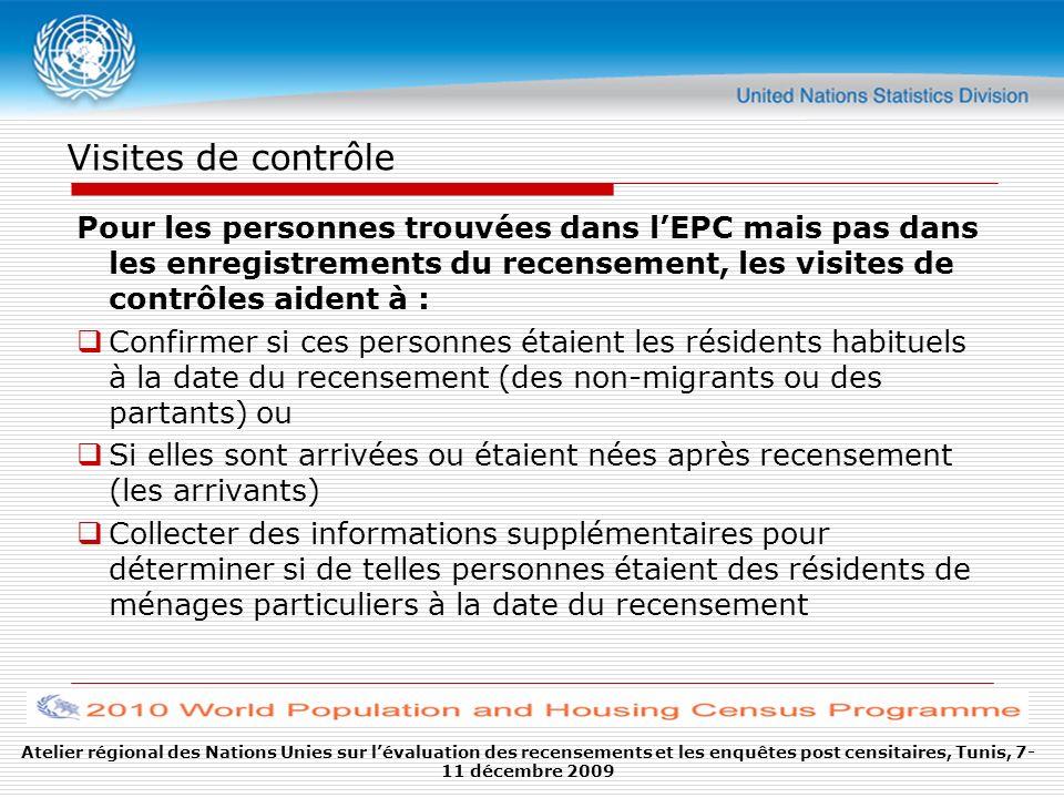 Atelier régional des Nations Unies sur lévaluation des recensements et les enquêtes post censitaires, Tunis, 7- 11 décembre 2009 Visites de contrôle P