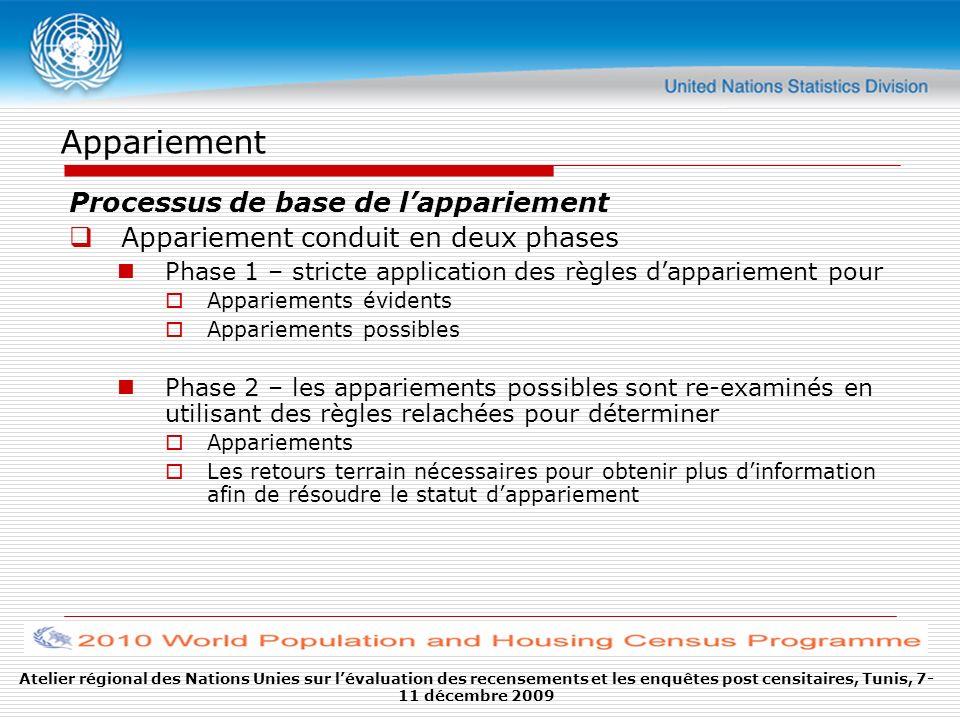 Appariement Processus de base de lappariement Appariement conduit en deux phases Phase 1 – stricte application des règles dappariement pour Appariemen