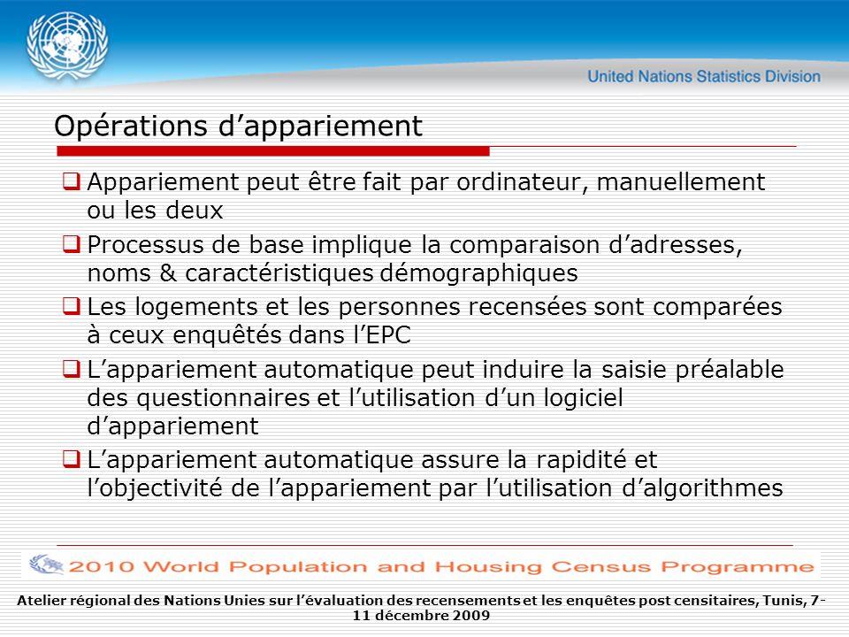 Atelier régional des Nations Unies sur lévaluation des recensements et les enquêtes post censitaires, Tunis, 7- 11 décembre 2009 Opérations dapparieme