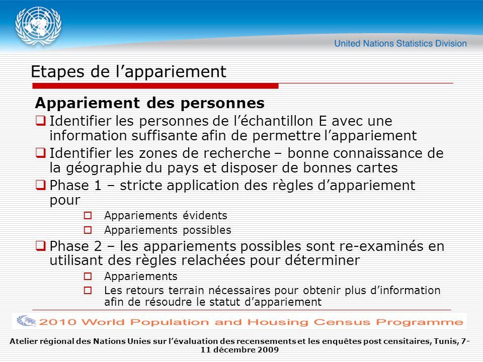 Atelier régional des Nations Unies sur lévaluation des recensements et les enquêtes post censitaires, Tunis, 7- 11 décembre 2009 Etapes de lappariemen