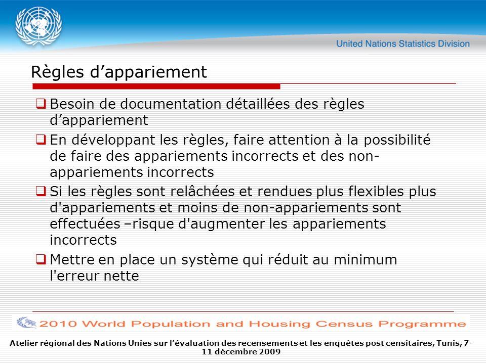 Atelier régional des Nations Unies sur lévaluation des recensements et les enquêtes post censitaires, Tunis, 7- 11 décembre 2009 Règles dappariement B