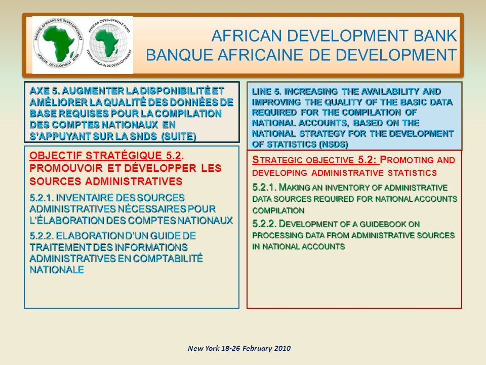 AFRICAN DEVELOPMENT BANK BANQUE AFRICAINE DE DEVELOPMENT AXE 5.