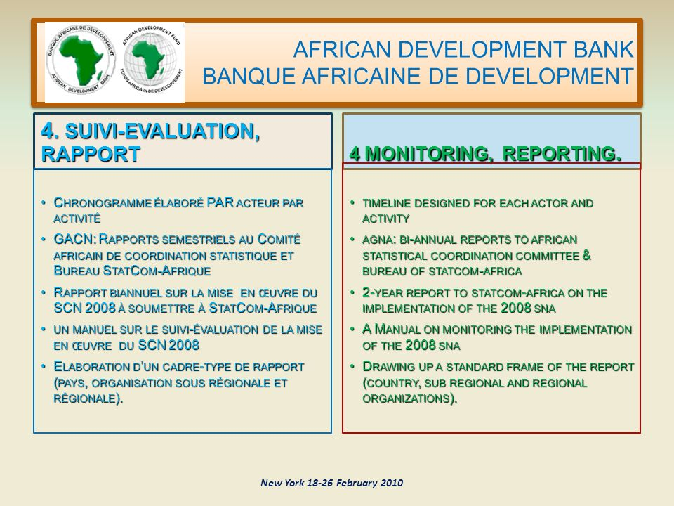 AFRICAN DEVELOPMENT BANK BANQUE AFRICAINE DE DEVELOPMENT 4.