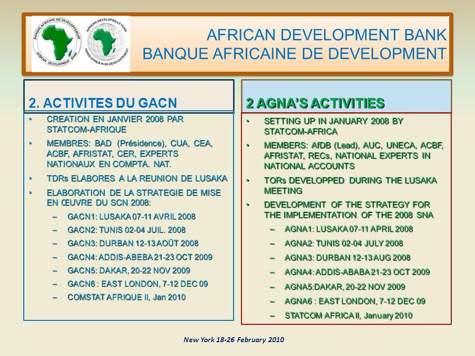AFRICAN DEVELOPMENT BANK BANQUE AFRICAINE DE DEVELOPMENT AXE 5.
