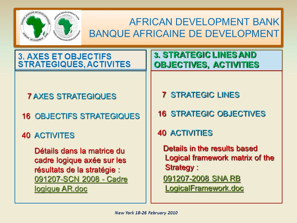 AFRICAN DEVELOPMENT BANK BANQUE AFRICAINE DE DEVELOPMENT 3.