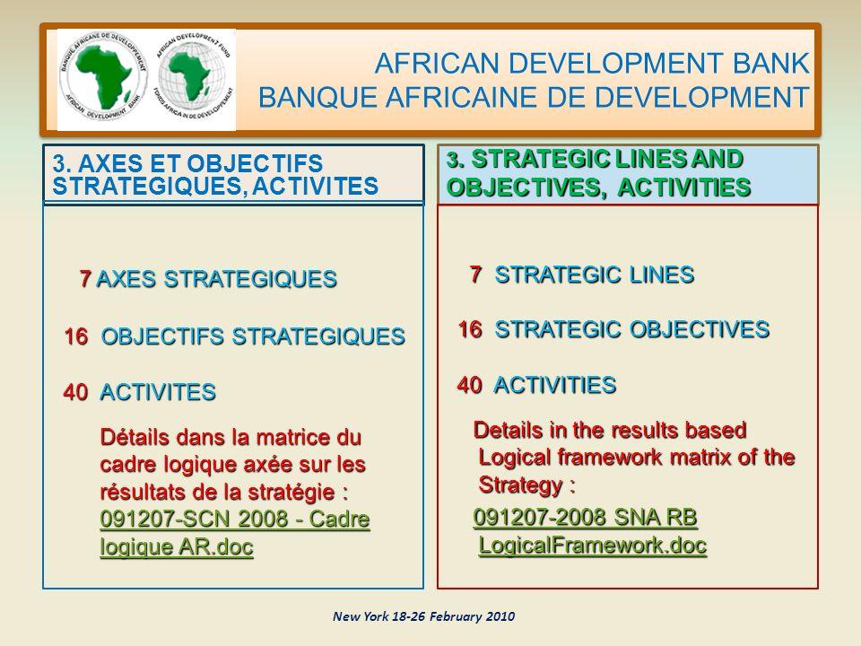 AFRICAN DEVELOPMENT BANK BANQUE AFRICAINE DE DEVELOPMENT 3. AXES ET OBJECTIFS STRATEGIQUES, ACTIVITES 7 AXES STRATEGIQUES 7 AXES STRATEGIQUES 16 OBJEC
