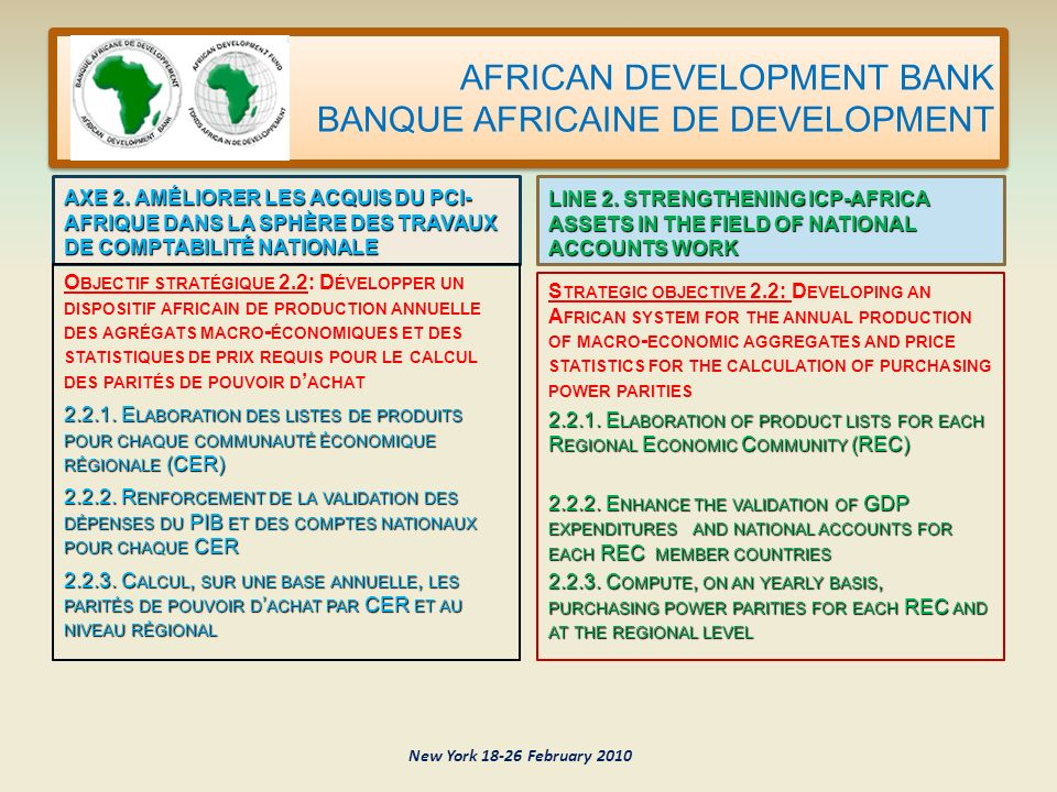 AFRICAN DEVELOPMENT BANK BANQUE AFRICAINE DE DEVELOPMENT 6.