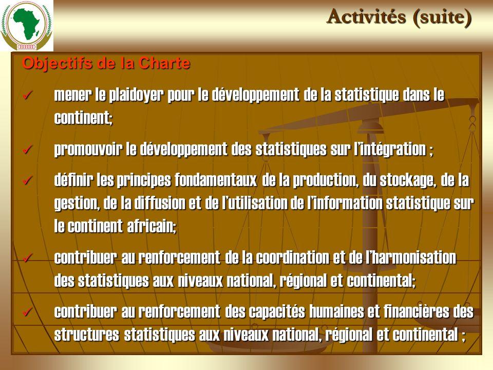 Activités (suite) Objectifs de la Charte mener le plaidoyer pour le développement de la statistique dans le continent; mener le plaidoyer pour le développement de la statistique dans le continent; promouvoir le développement des statistiques sur lintégration ; promouvoir le développement des statistiques sur lintégration ; définir les principes fondamentaux de la production, du stockage, de la gestion, de la diffusion et de lutilisation de linformation statistique sur le continent africain; définir les principes fondamentaux de la production, du stockage, de la gestion, de la diffusion et de lutilisation de linformation statistique sur le continent africain; contribuer au renforcement de la coordination et de lharmonisation des statistiques aux niveaux national, régional et continental; contribuer au renforcement de la coordination et de lharmonisation des statistiques aux niveaux national, régional et continental; contribuer au renforcement des capacités humaines et financières des structures statistiques aux niveaux national, régional et continental ; contribuer au renforcement des capacités humaines et financières des structures statistiques aux niveaux national, régional et continental ;