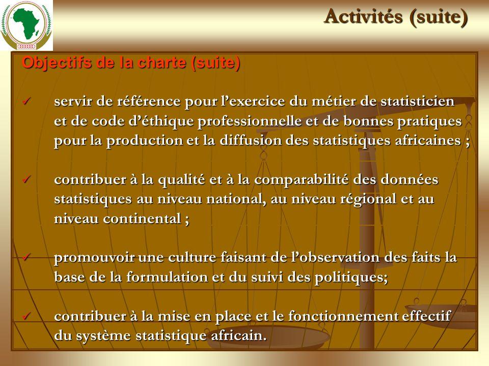 Objectifs de la charte (suite) servir de référence pour lexercice du métier de statisticien et de code déthique professionnelle et de bonnes pratiques