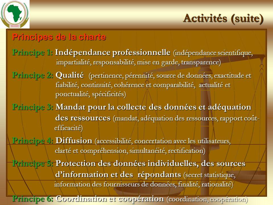Principes de la charte Principe 1: Indépendance professionnelle (indépendance scientifique, impartialité, responsabilité, mise en garde, transparence)