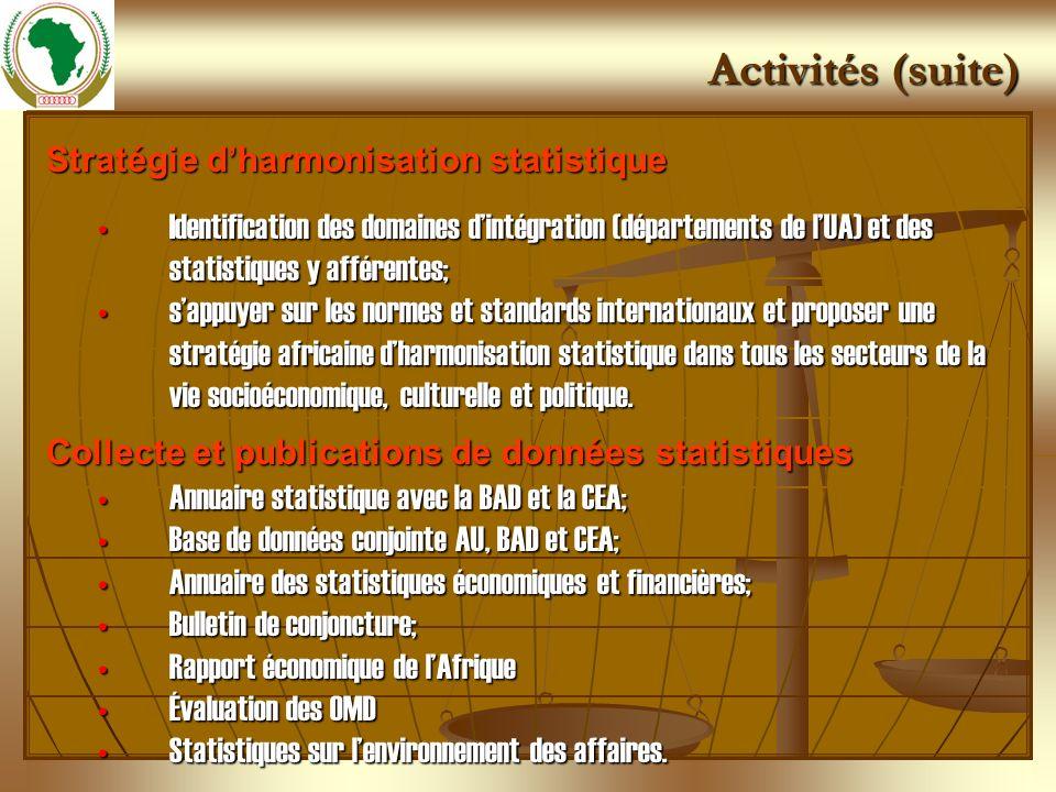 Stratégie dharmonisation statistique Identification des domaines dintégration (départements de lUA) et des statistiques y afférentes;Identification des domaines dintégration (départements de lUA) et des statistiques y afférentes; sappuyer sur les normes et standards internationaux et proposer une stratégie africaine dharmonisation statistique dans tous les secteurs de la vie socioéconomique, culturelle et politique.sappuyer sur les normes et standards internationaux et proposer une stratégie africaine dharmonisation statistique dans tous les secteurs de la vie socioéconomique, culturelle et politique.