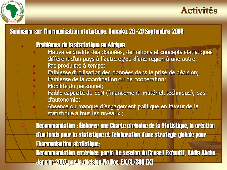Activités Séminaire sur lharmonisation statistique, Bamako, 28 -29 Septembre 2006 Problèmes de la statistique en AfriqueProblèmes de la statistique en