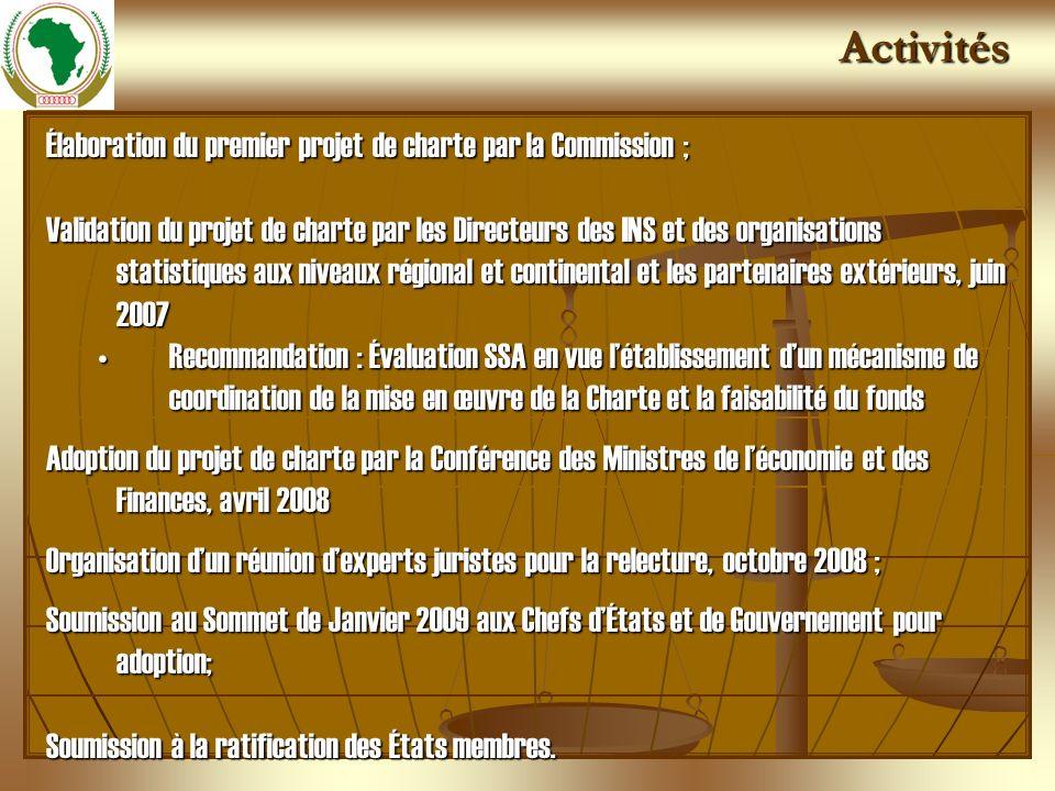 Activités Élaboration du premier projet de charte par la Commission ; Validation du projet de charte par les Directeurs des INS et des organisations statistiques aux niveaux régional et continental et les partenaires extérieurs, juin 2007 Recommandation : Évaluation SSA en vue létablissement dun mécanisme de coordination de la mise en œuvre de la Charte et la faisabilité du fondsRecommandation : Évaluation SSA en vue létablissement dun mécanisme de coordination de la mise en œuvre de la Charte et la faisabilité du fonds Adoption du projet de charte par la Conférence des Ministres de léconomie et des Finances, avril 2008 Organisation dun réunion dexperts juristes pour la relecture, octobre 2008 ; Soumission au Sommet de Janvier 2009 aux Chefs dÉtats et de Gouvernement pour adoption; Soumission à la ratification des États membres.