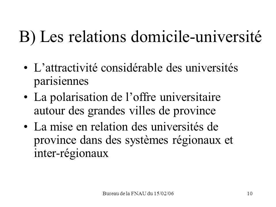 10 B) Les relations domicile-université Lattractivité considérable des universités parisiennes La polarisation de loffre universitaire autour des grandes villes de province La mise en relation des universités de province dans des systèmes régionaux et inter-régionaux