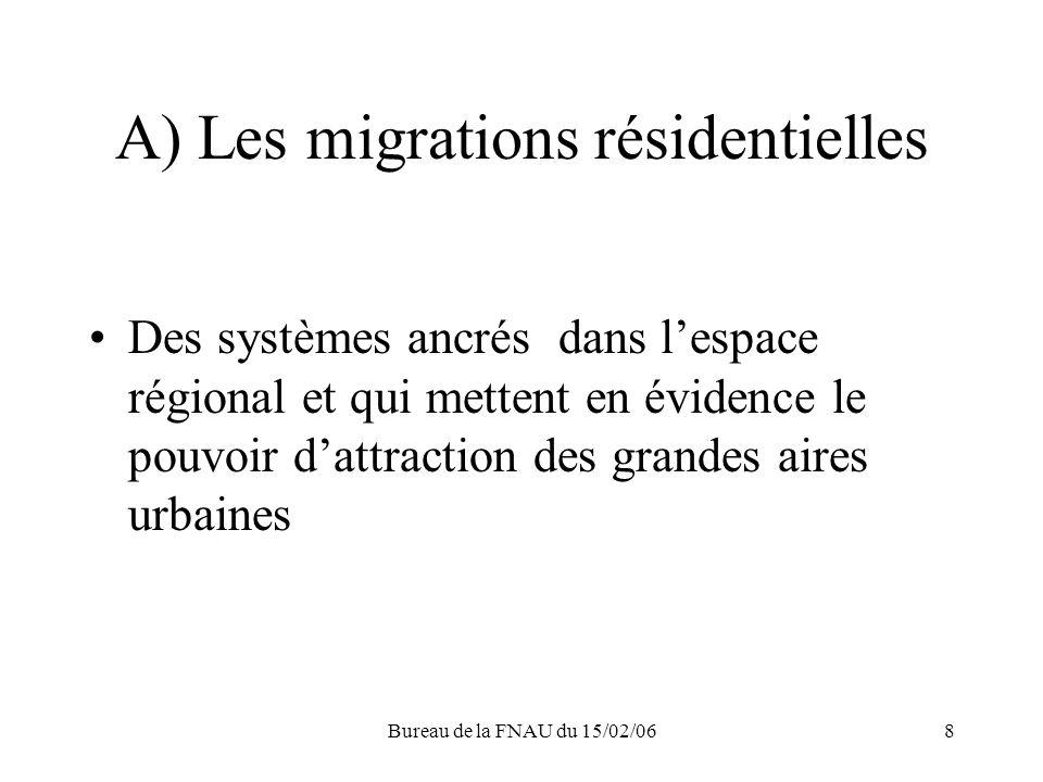 Bureau de la FNAU du 15/02/068 A) Les migrations résidentielles Des systèmes ancrés dans lespace régional et qui mettent en évidence le pouvoir dattraction des grandes aires urbaines