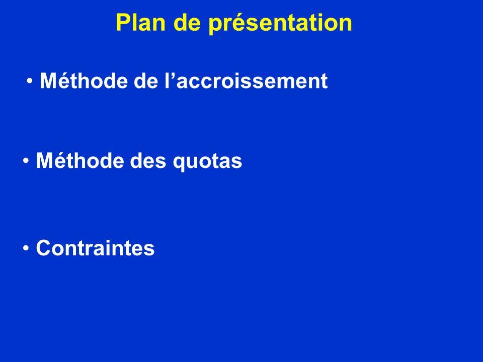Plan de présentation Méthode de laccroissement Méthode des quotas Contraintes