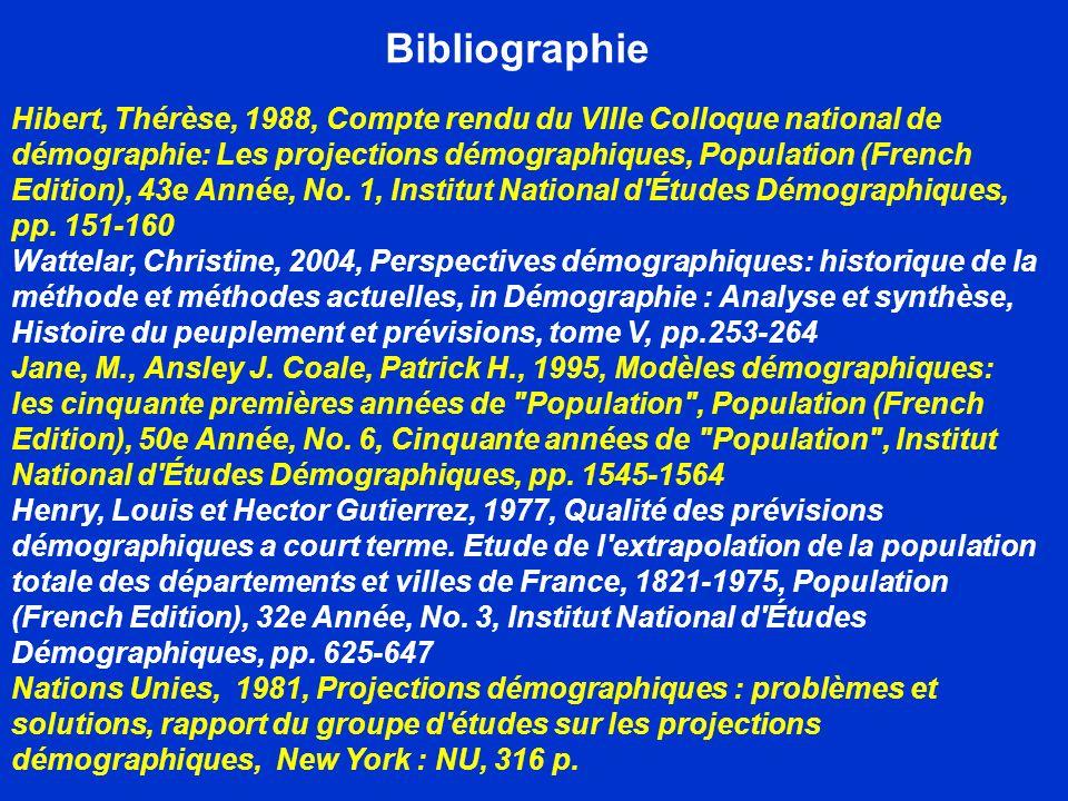 Bibliographie Hibert, Thérèse, 1988, Compte rendu du VIIIe Colloque national de démographie: Les projections démographiques, Population (French Edition), 43e Année, No.