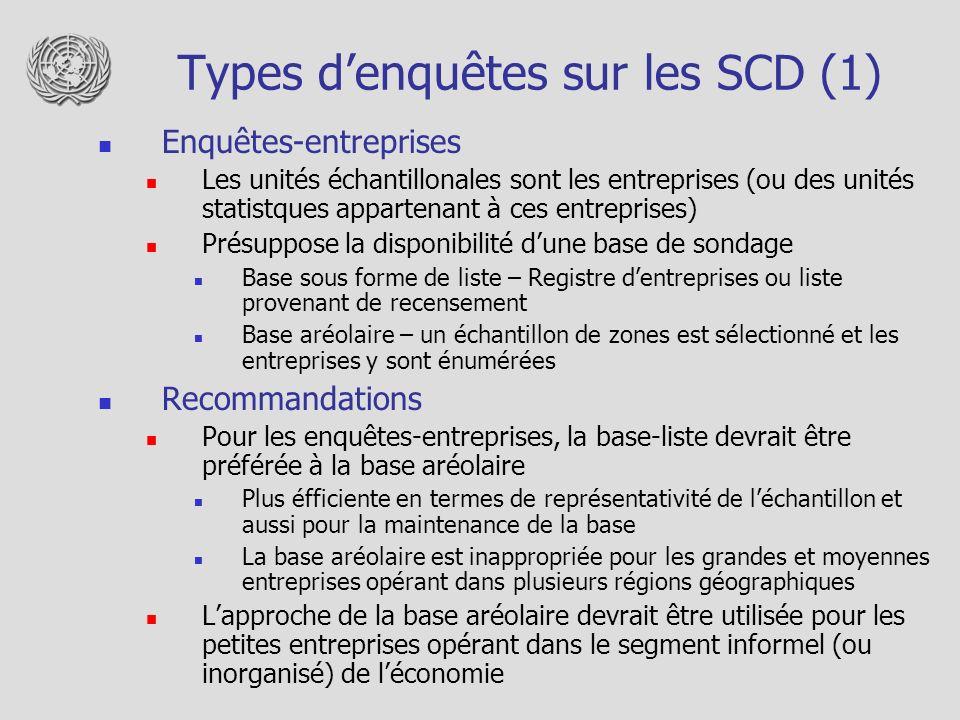 Types denquêtes sur les SCD (1) Enquêtes-entreprises Les unités échantillonales sont les entreprises (ou des unités statistques appartenant à ces entr